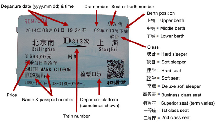 Zugticket China
