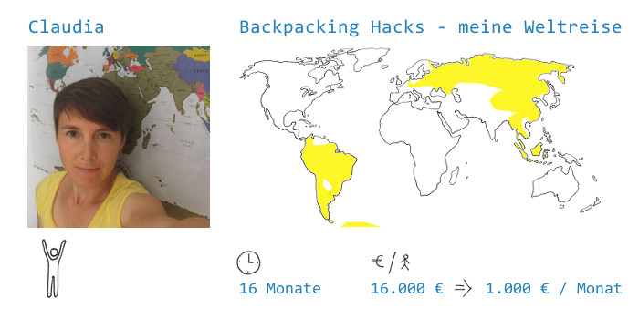 weltreise kosten backpackinghacks