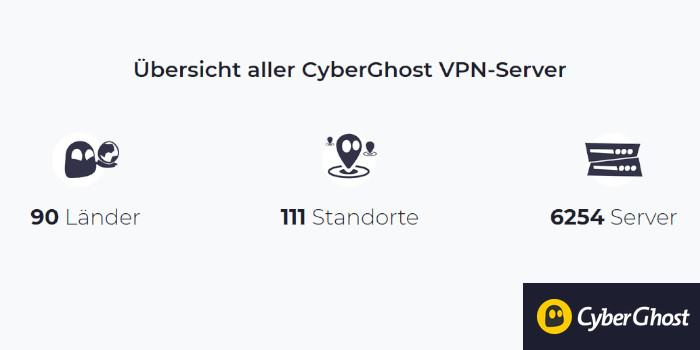 cyberghost-vpn-server